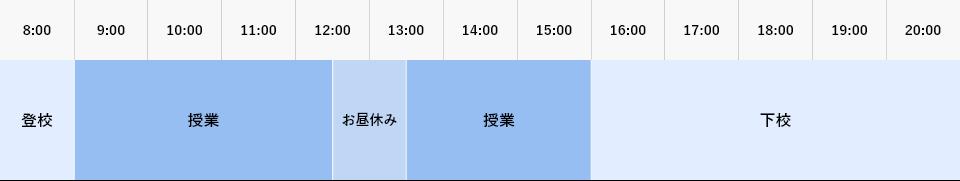 週末コースの1日(土曜日)